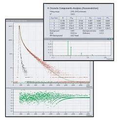 discrete-component-graph