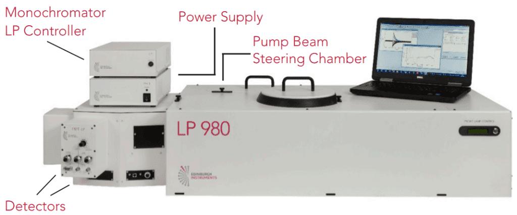LP980 for Flash Photolysis