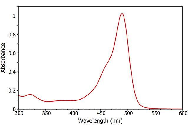 Spectrometer measurement example: Absorption spectrum of fluorescein measured using the FS5 Spectrofluorometer.