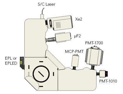 FLS1000-DD Configuration_Fluorescence Spectroscopy Instrumentation