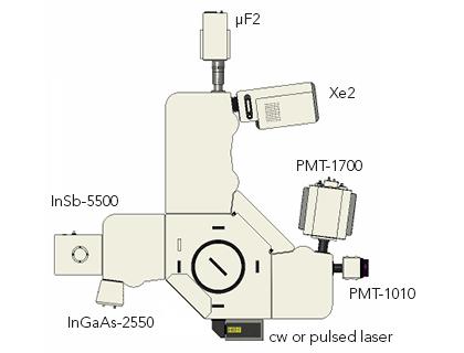 FLS1000-DSS Configuration_Fluorescence Spectroscopy Instrumentation