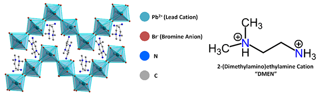 Crystal structure of white-light emutting perovskite