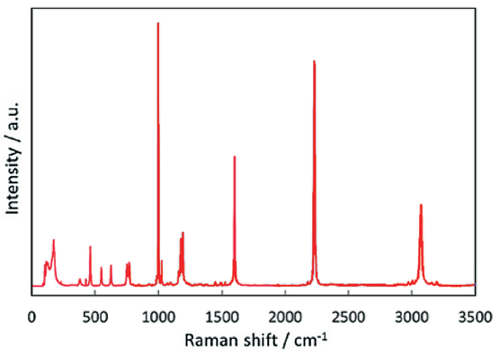 Benzonitrile, excited with 532 nm laser. raman spectroscopy