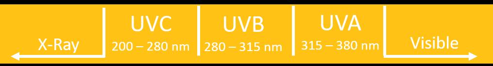 UVA UBA