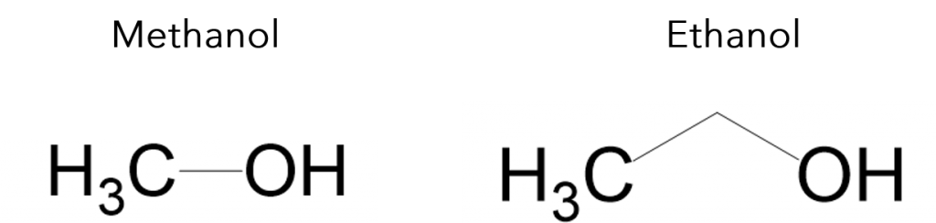 Figure 3: Methanol and ethanol's chemical structure - Methanol Poisoning