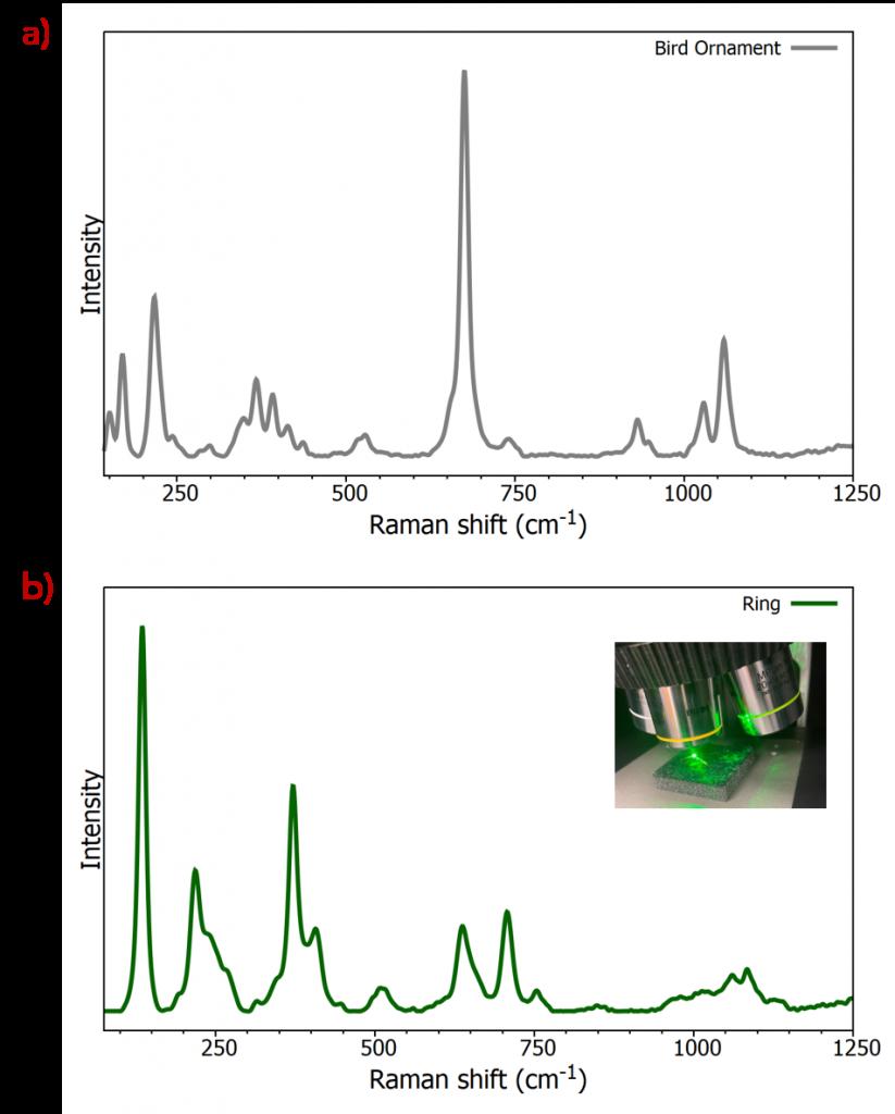 Raman spectrum of Edenite and Elbaite