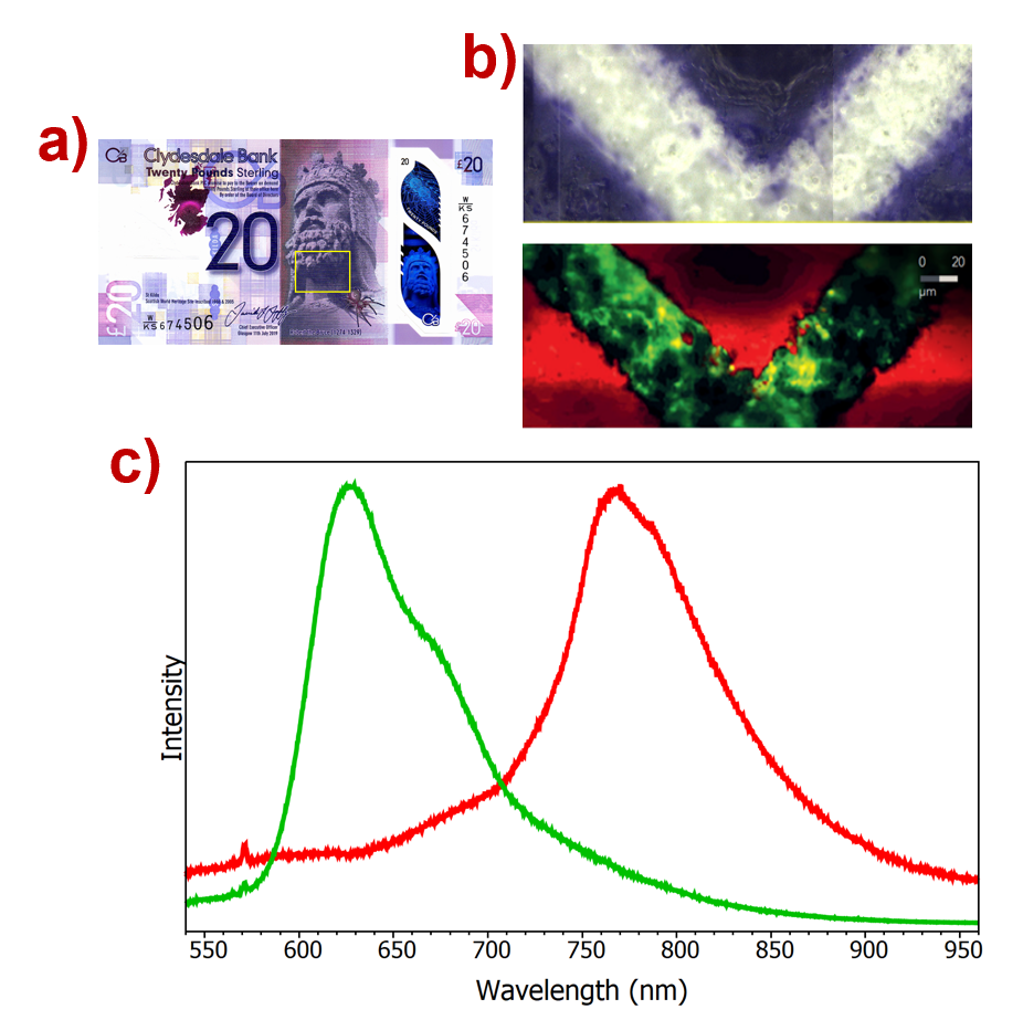 PL map and spectra from a bank note from forensic analysis
