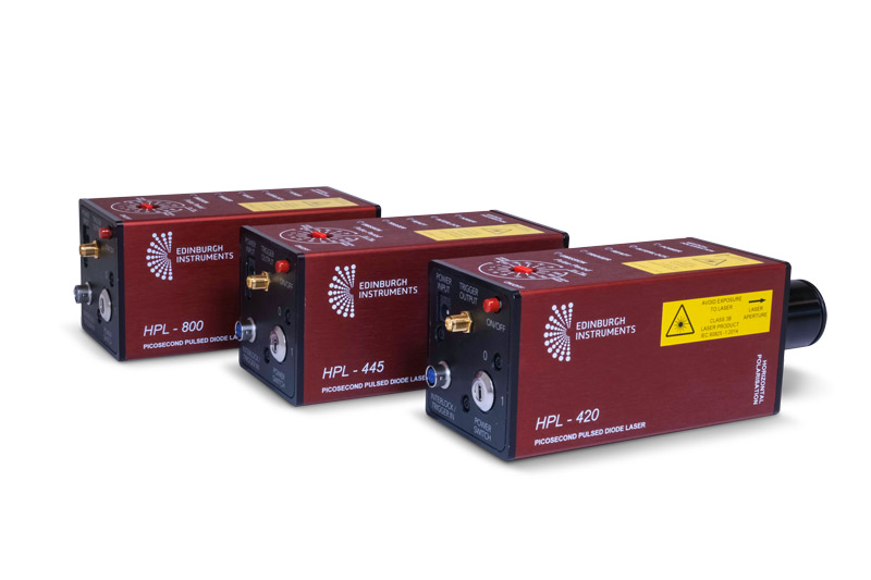 High Rep. Rate/Power Lasers - HPL Series